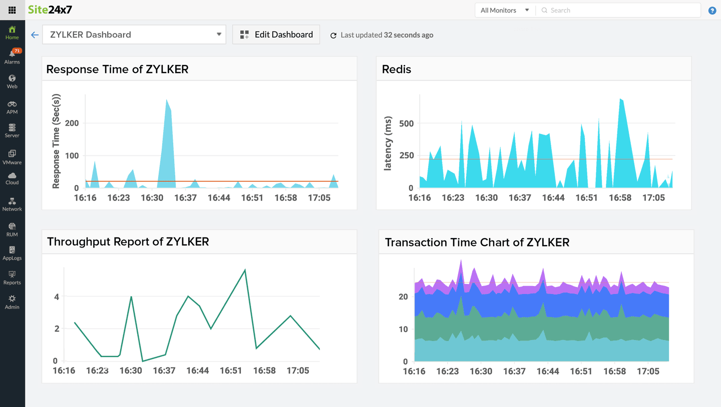 Application Monitoring Tool - Site24x7