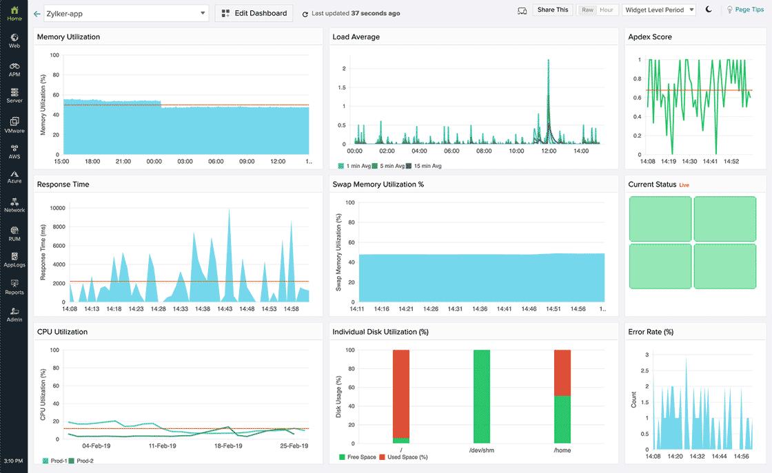 Configure AWS Cloud Resources