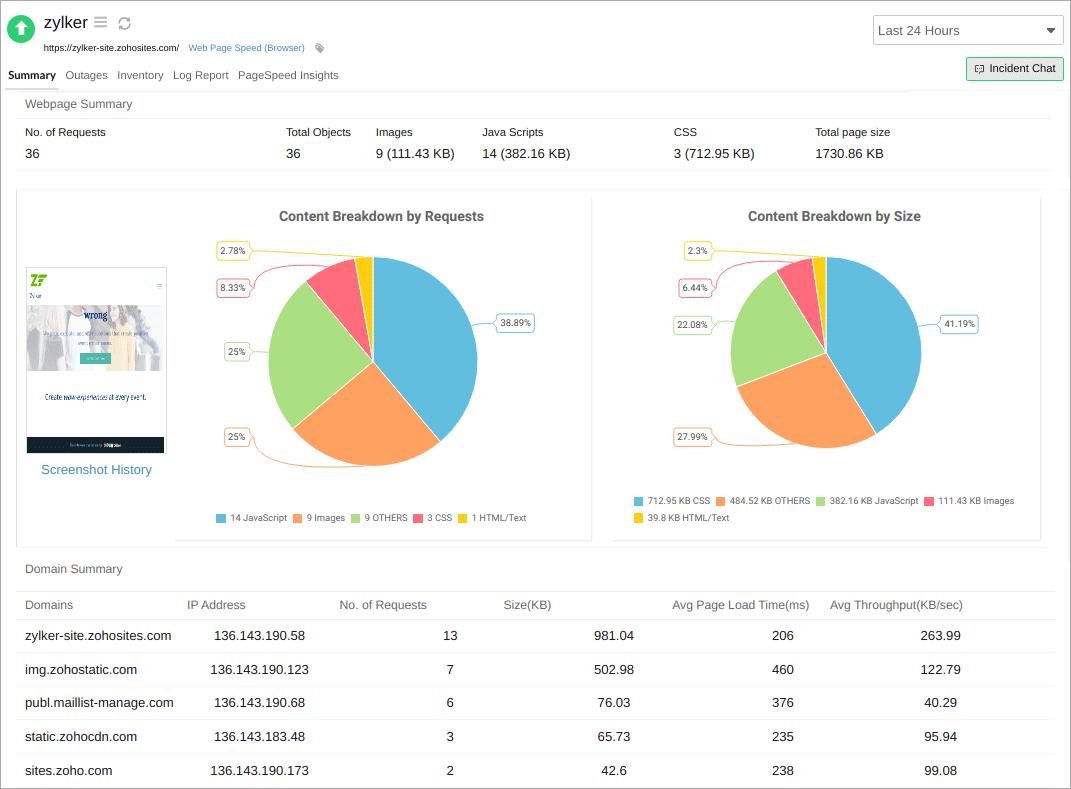 deep web page analysis