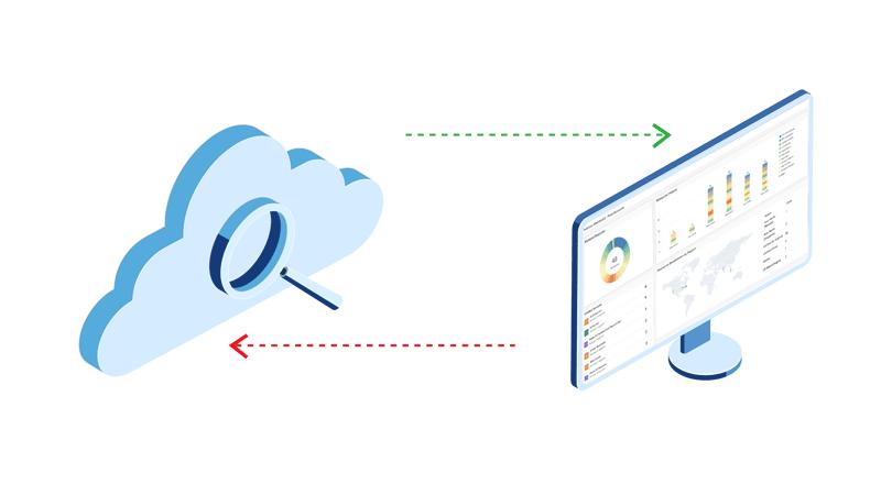 Cloud Monitoring