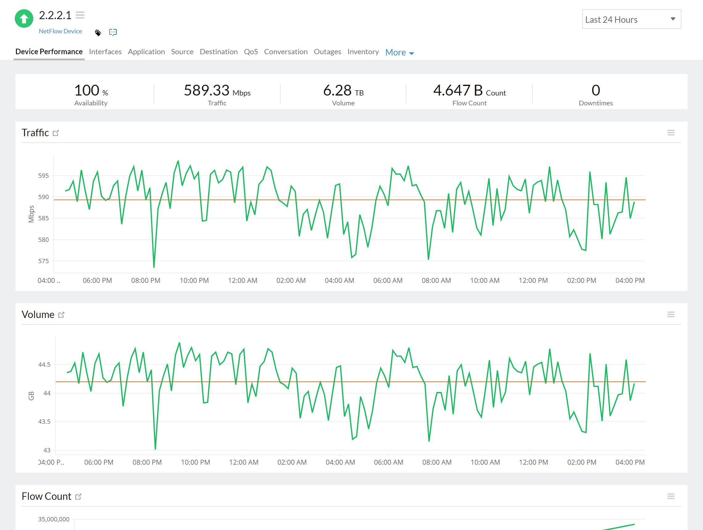 NetFlow device performance
