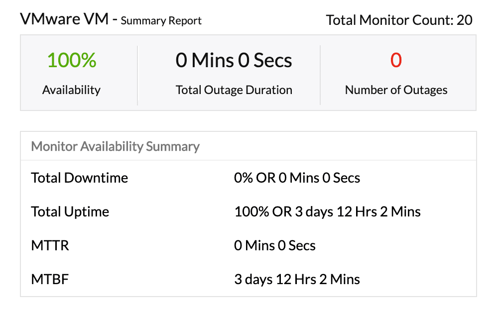 Instant alerts and reports