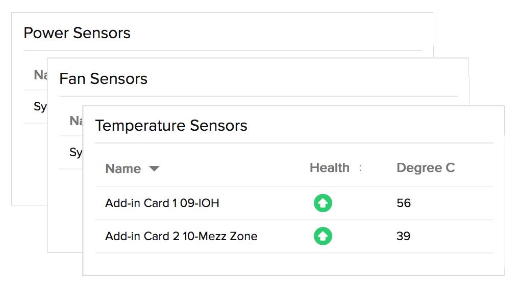 VMware health status monitoring