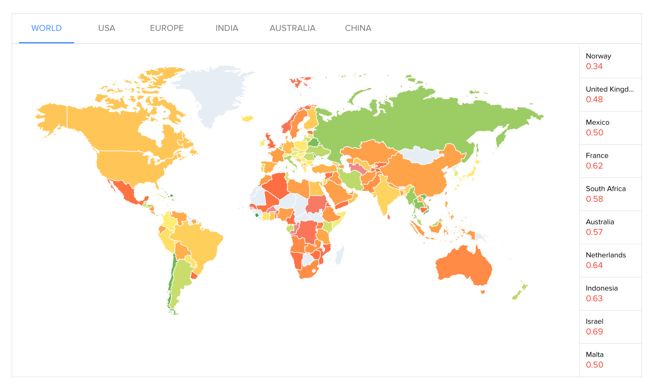 End-user experience scores plotted on a global map