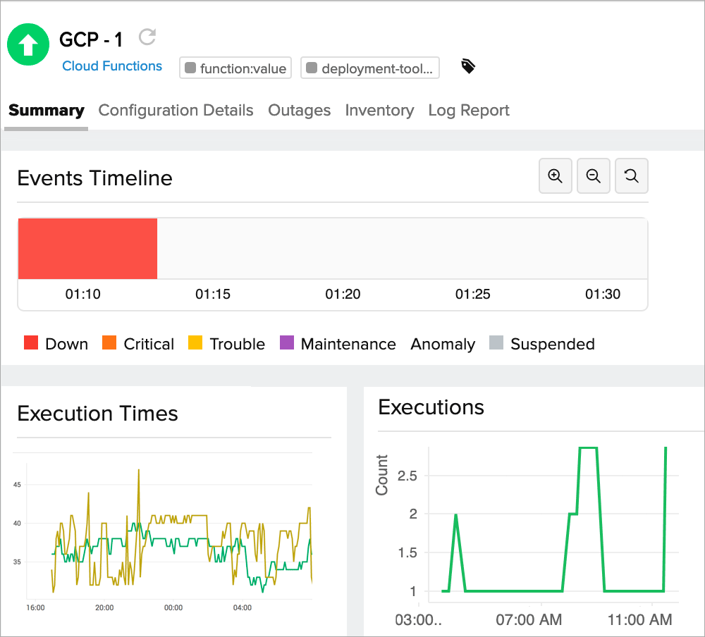 Monitor your entire Google Cloud Platform infrastructure