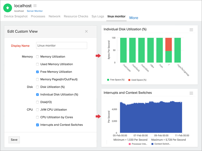 Performance Reports and Customizable Dashboards