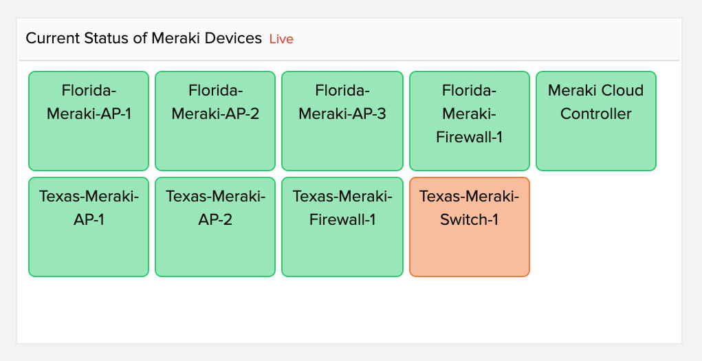 NOC view to view the status of Cisco Meraki devices