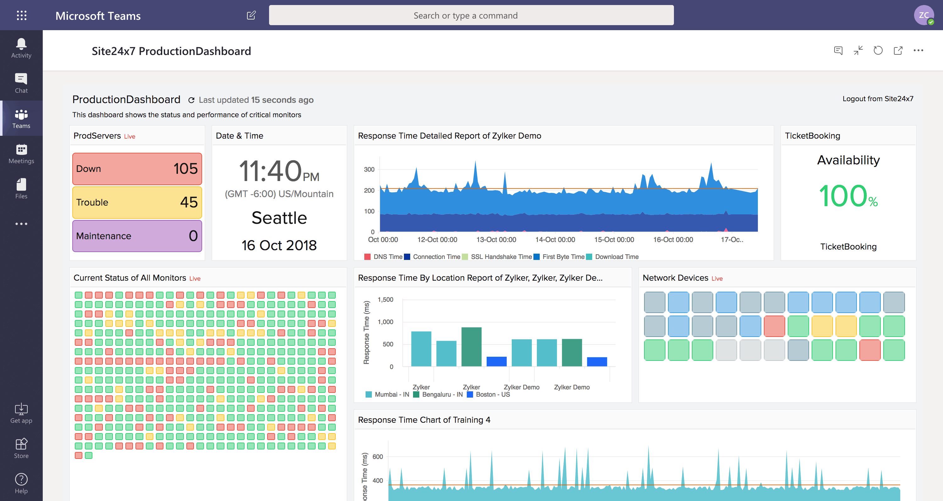 A Microsoft Teams channel showing a Site24x7 custom dashboard