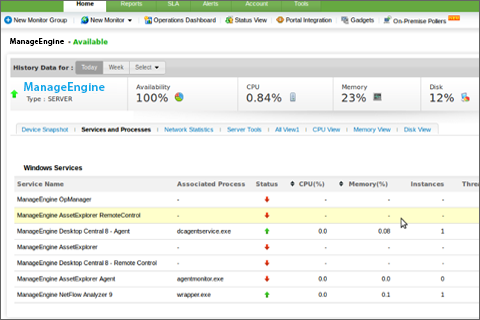 sample dashboard showing status of ManageEngine services