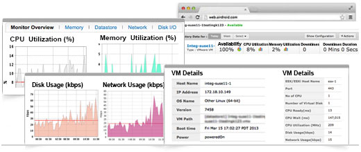 Site24x7 - VMware Monitoring