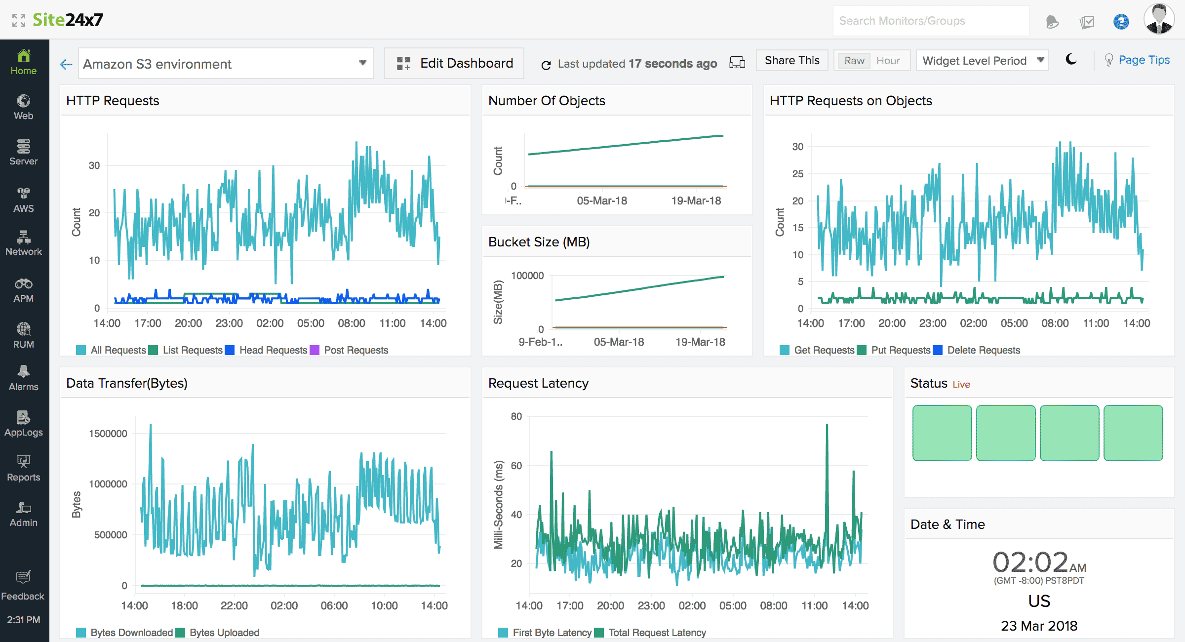 Amazon S3 monitoring