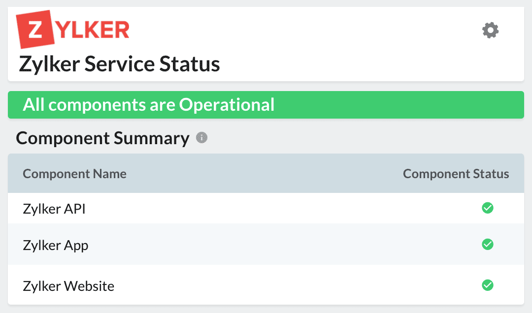 A public status page displaying the operational status for multiple components