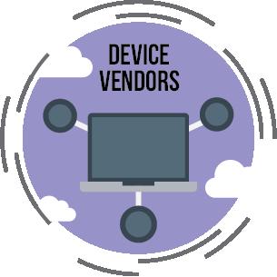 Cisco Network Monitoring | Cisco Network Management: Site24x7