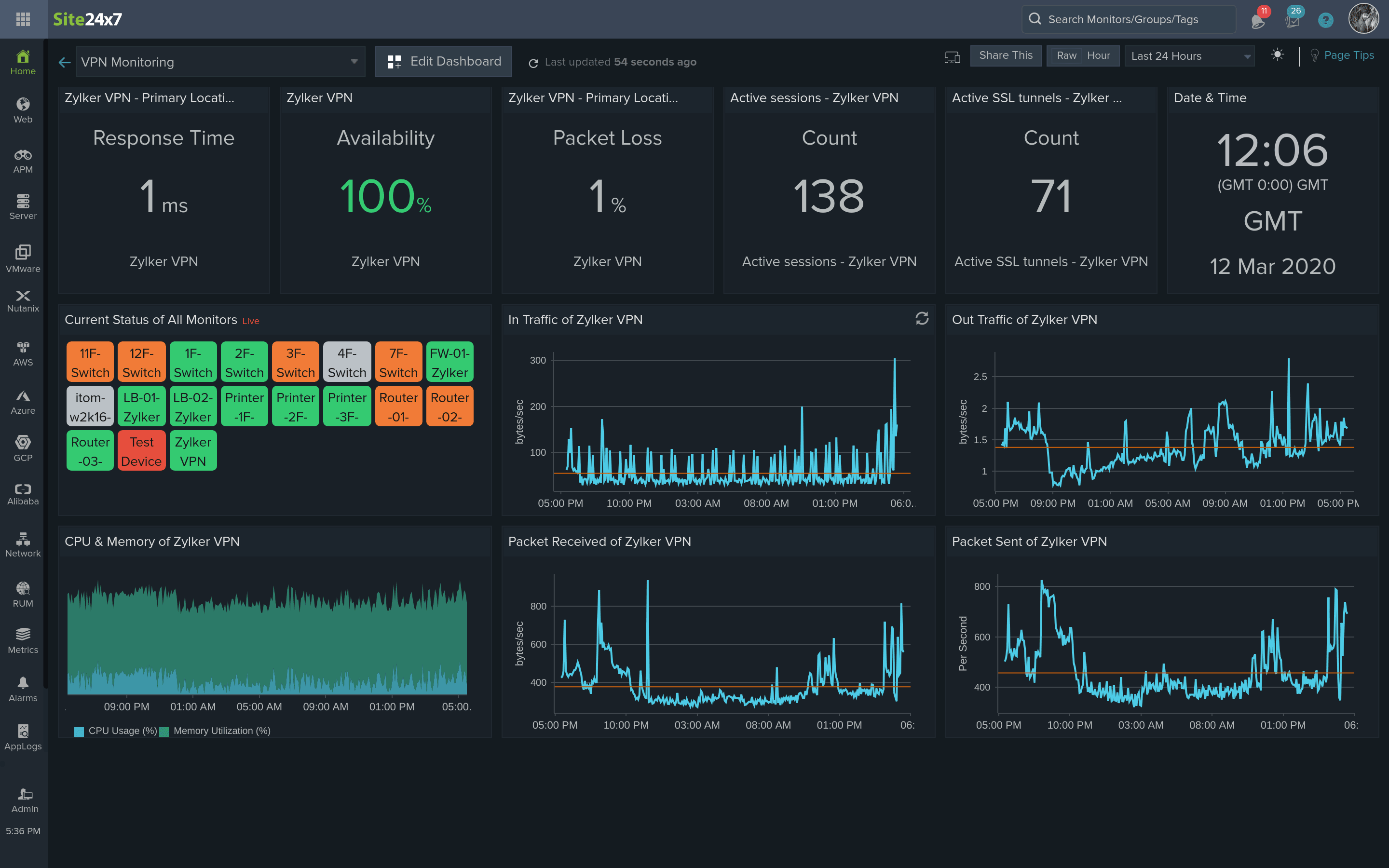 VPN monitoring tool dashboard